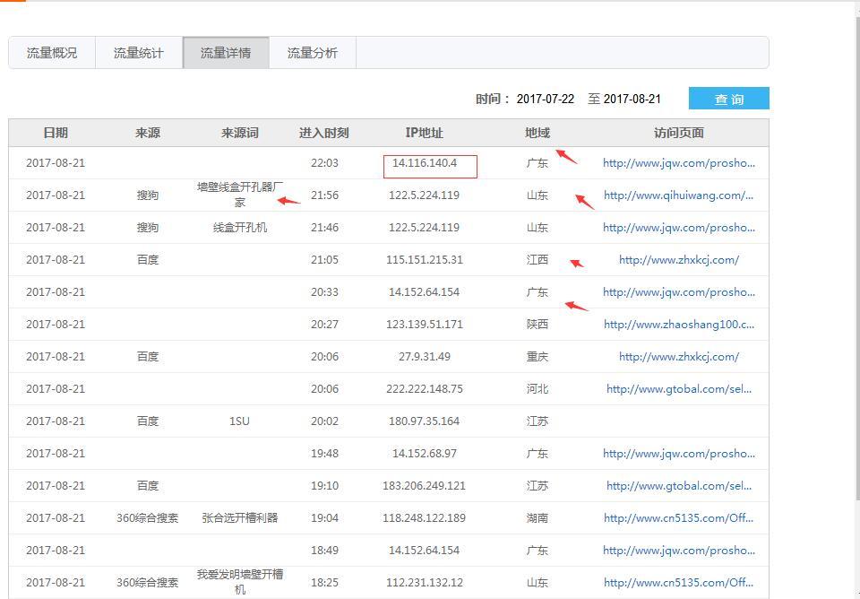 bwin最新登录网址网络公司之易站通